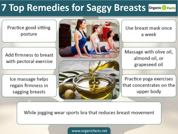 saggybreast