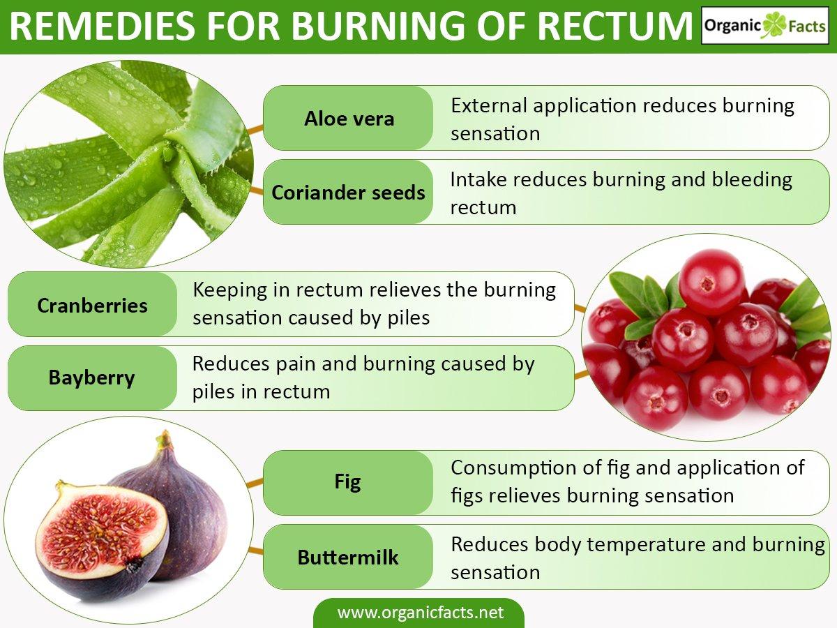 burningrectum