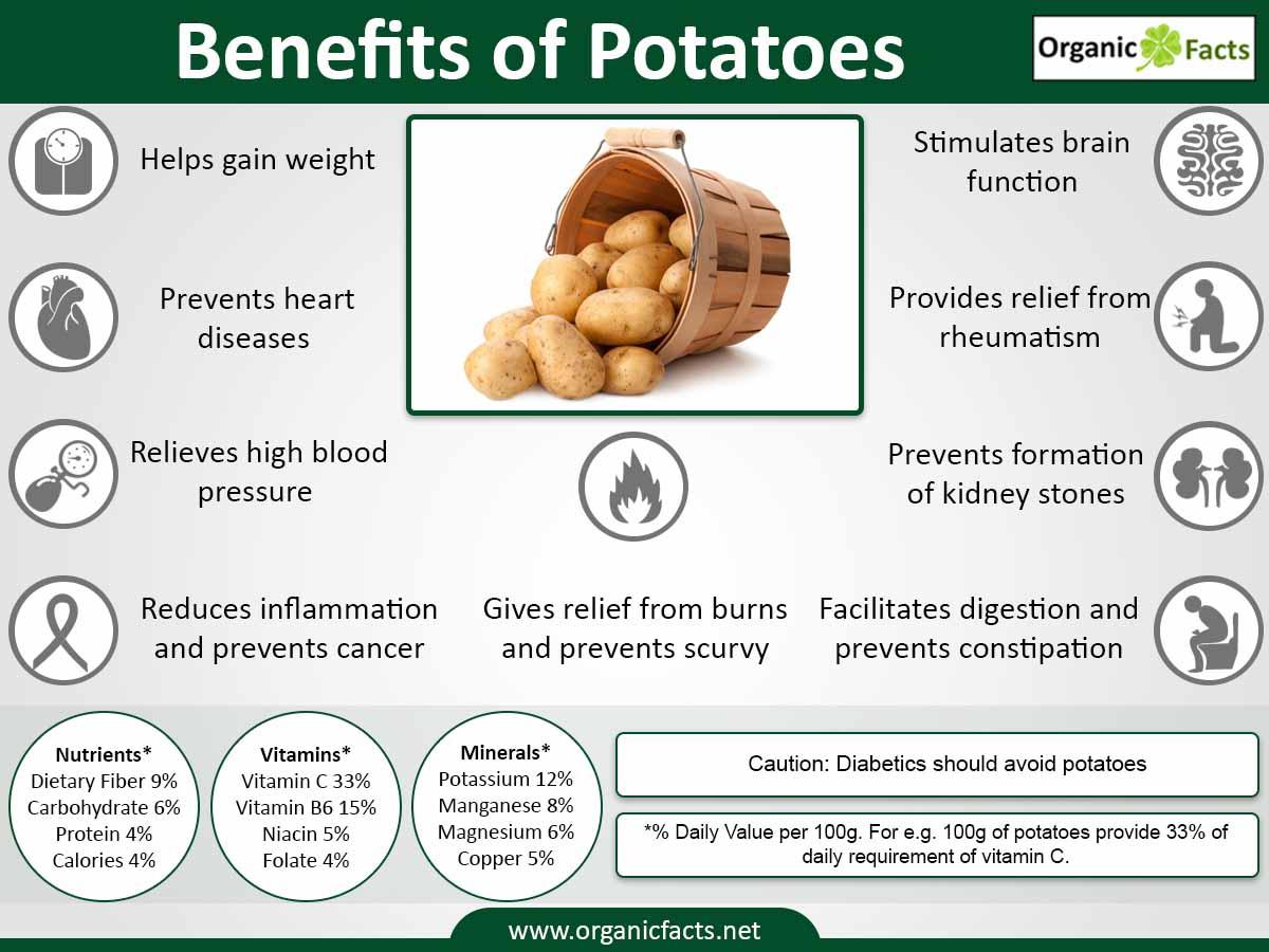 Amazing Health Benefits of the Common Potato - Smiling Body |Potato Health Benefits Carrots