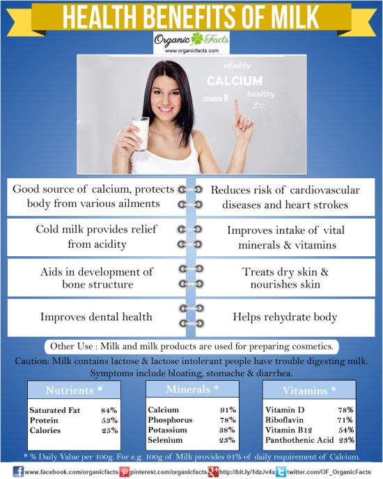 Advantages and Disadvantages of milk Essay Sample