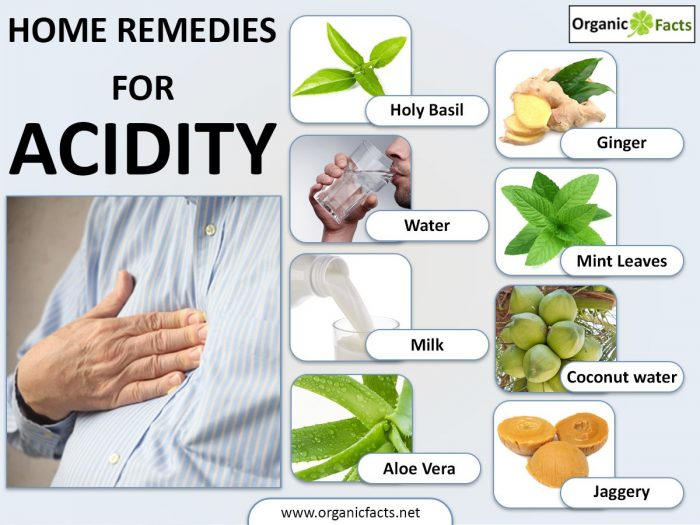 home remedies for acidity essay