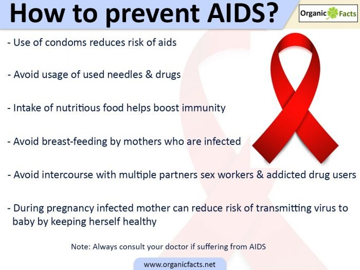 Hiv aids can be transmitted through saliva-9348