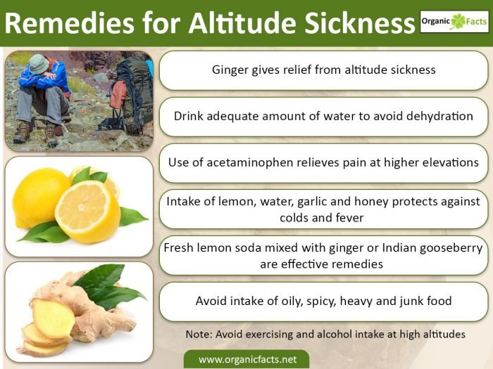 Altitude Sickness Prevention Natural Remedies