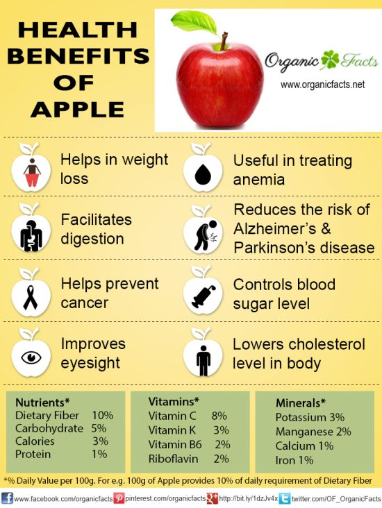 appleinfographic