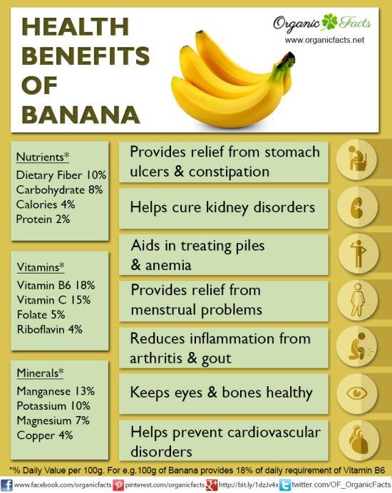 bananainfographic