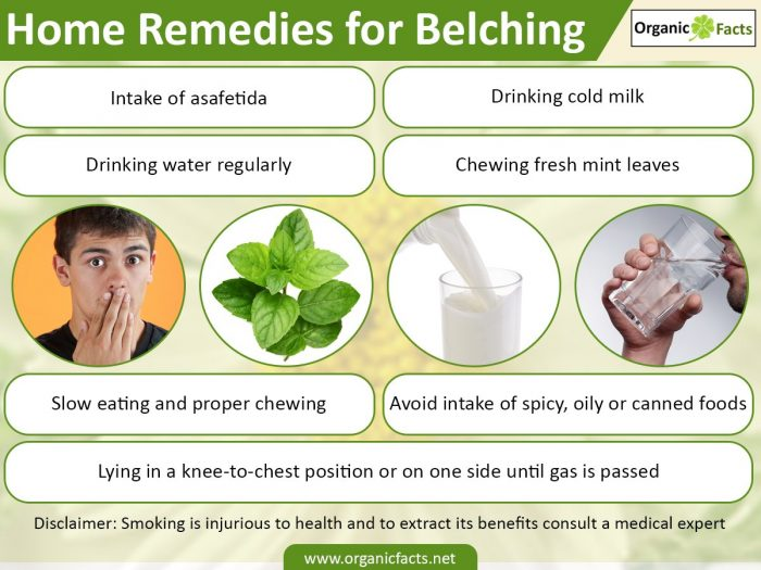 belchingremedies