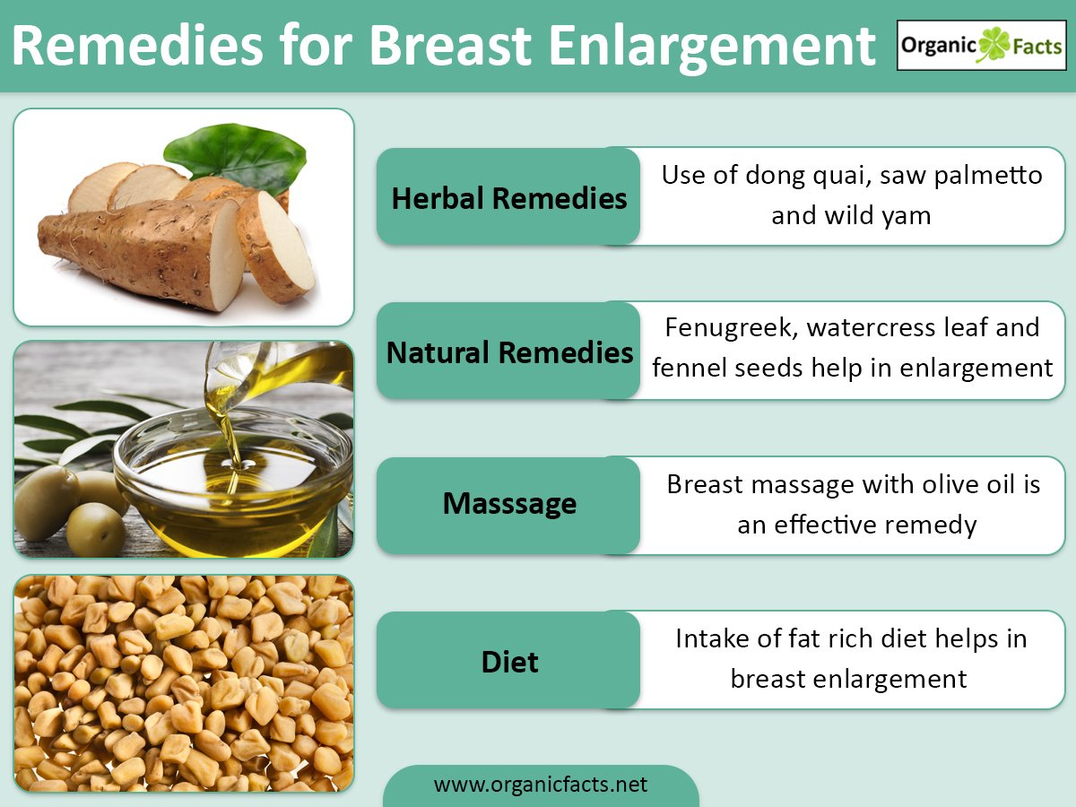 breastelnlargeinfographic