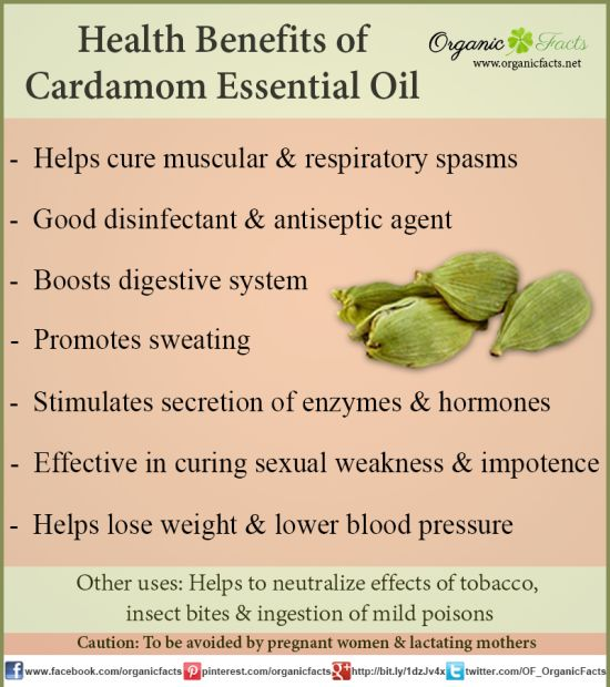 how to use cardamom for hair