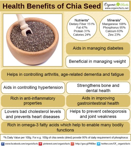9 Miraculous Benefits of Chia Seeds | Organic Facts