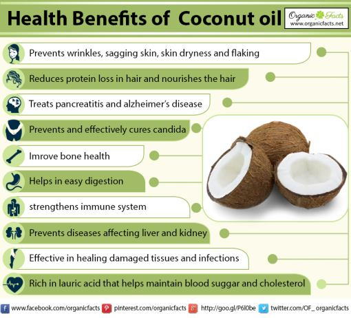 Read how to use coconut oil to treat psoriasis here 2