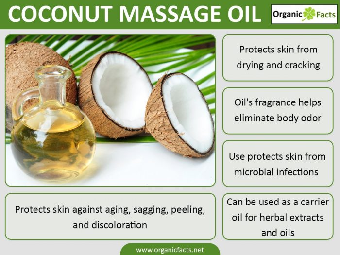 coconutmassageoilinfo