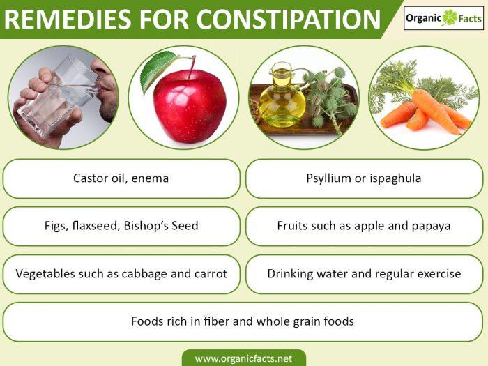 constipationinfo
