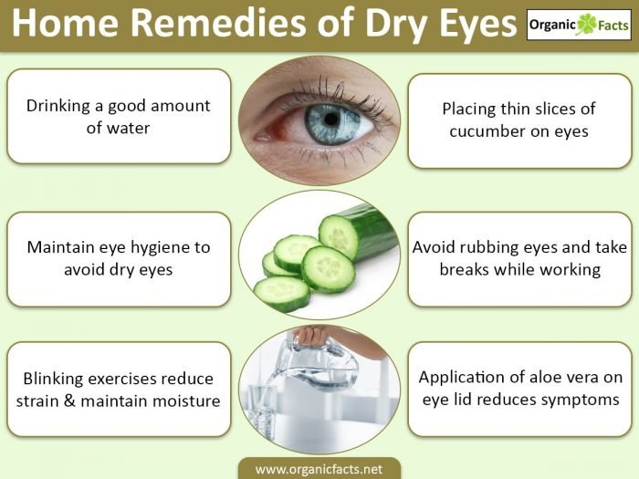 dry eyes syndrome causes symptoms treatments u0026 home remedies
