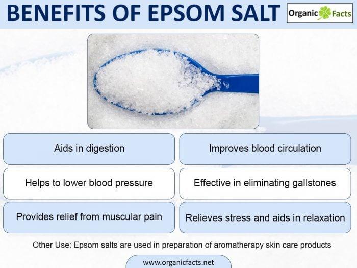 8 amazing benefits of epsom salts organic facts. Black Bedroom Furniture Sets. Home Design Ideas