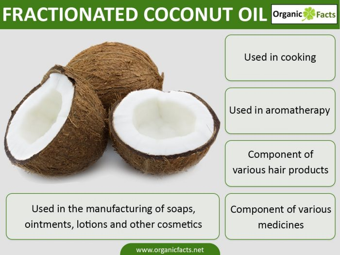 fractionatedcoconutinfographic