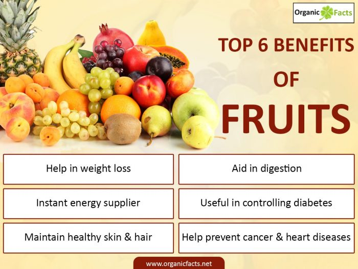 fruitsinfographic