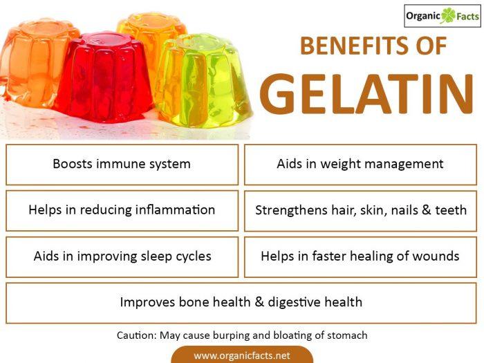 gelatininfo