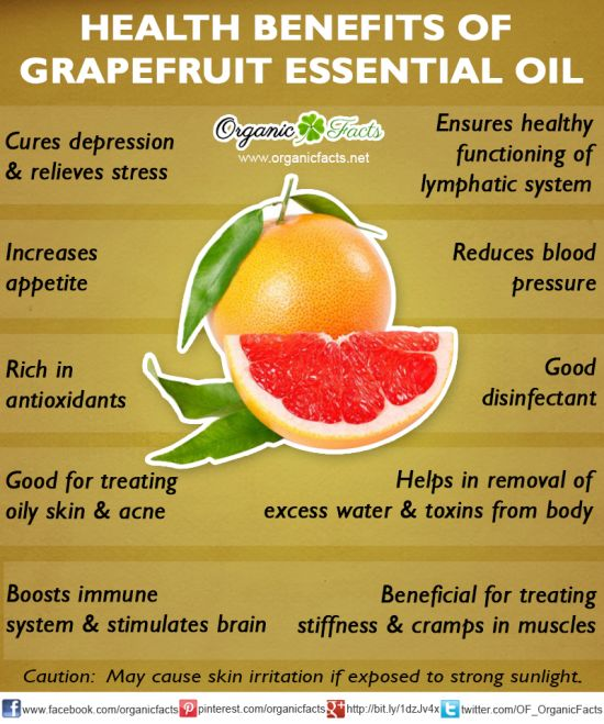 grapefruitinfographic