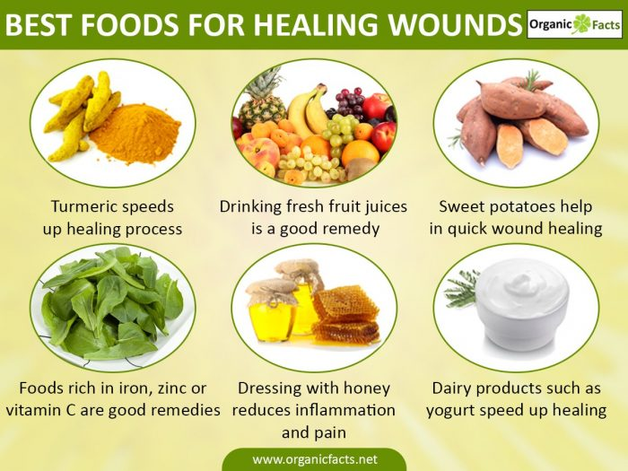Vegetables Contain Zinc 10 power foods for healing wounds organic facts healingwoundsremedies workwithnaturefo
