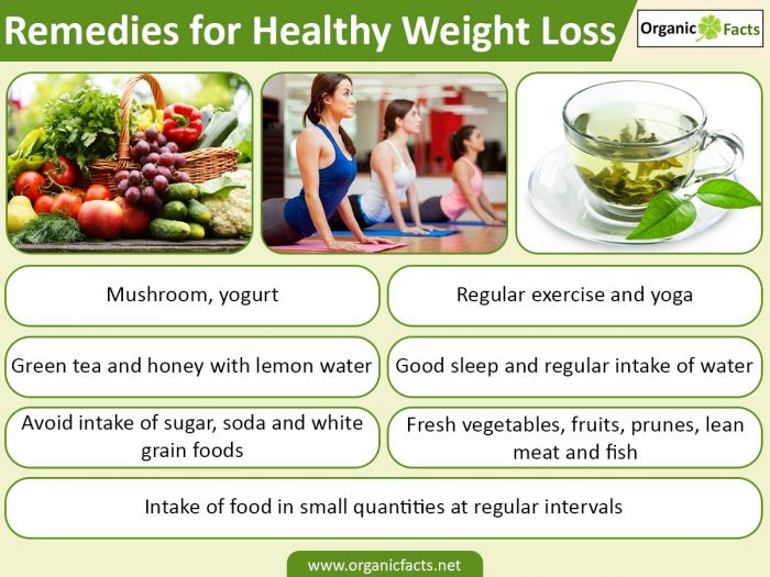 healthyweightlossinfo