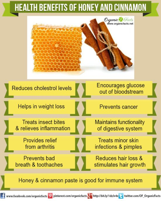 honeycinnamoninfographic