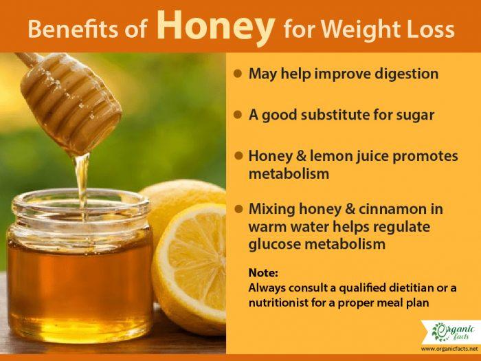 Vantagens sanitárias do mel para a perda de peso infográfico