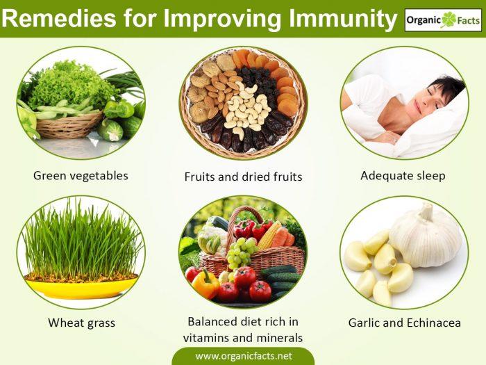 improvingimmunityinfo