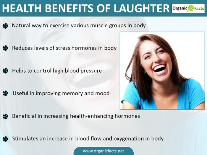 laughing Facts about