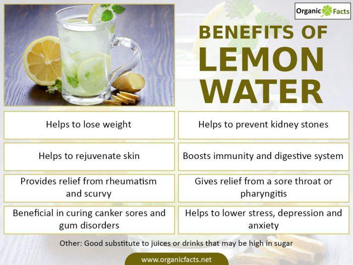 lemonwaterinfo