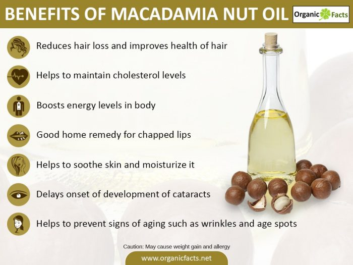 Macadamia Oil Benefits For Natural Hair