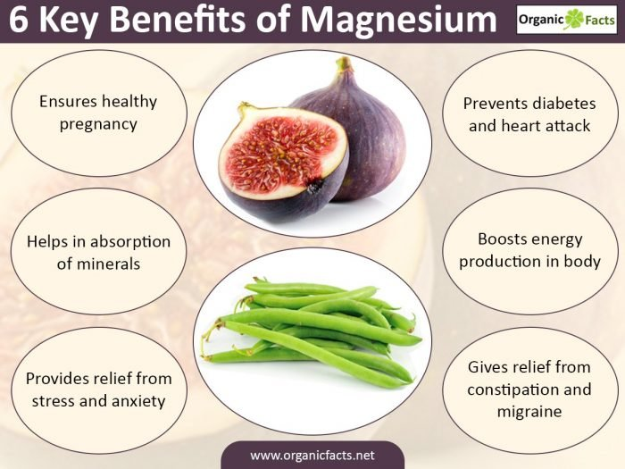 Benefits of calcium and magnesium
