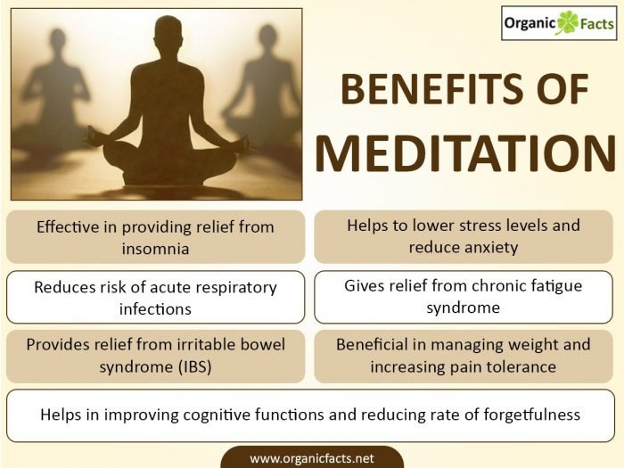 meditationinfo