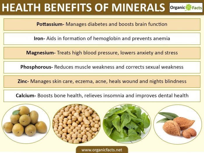 Mineral Health Benefits