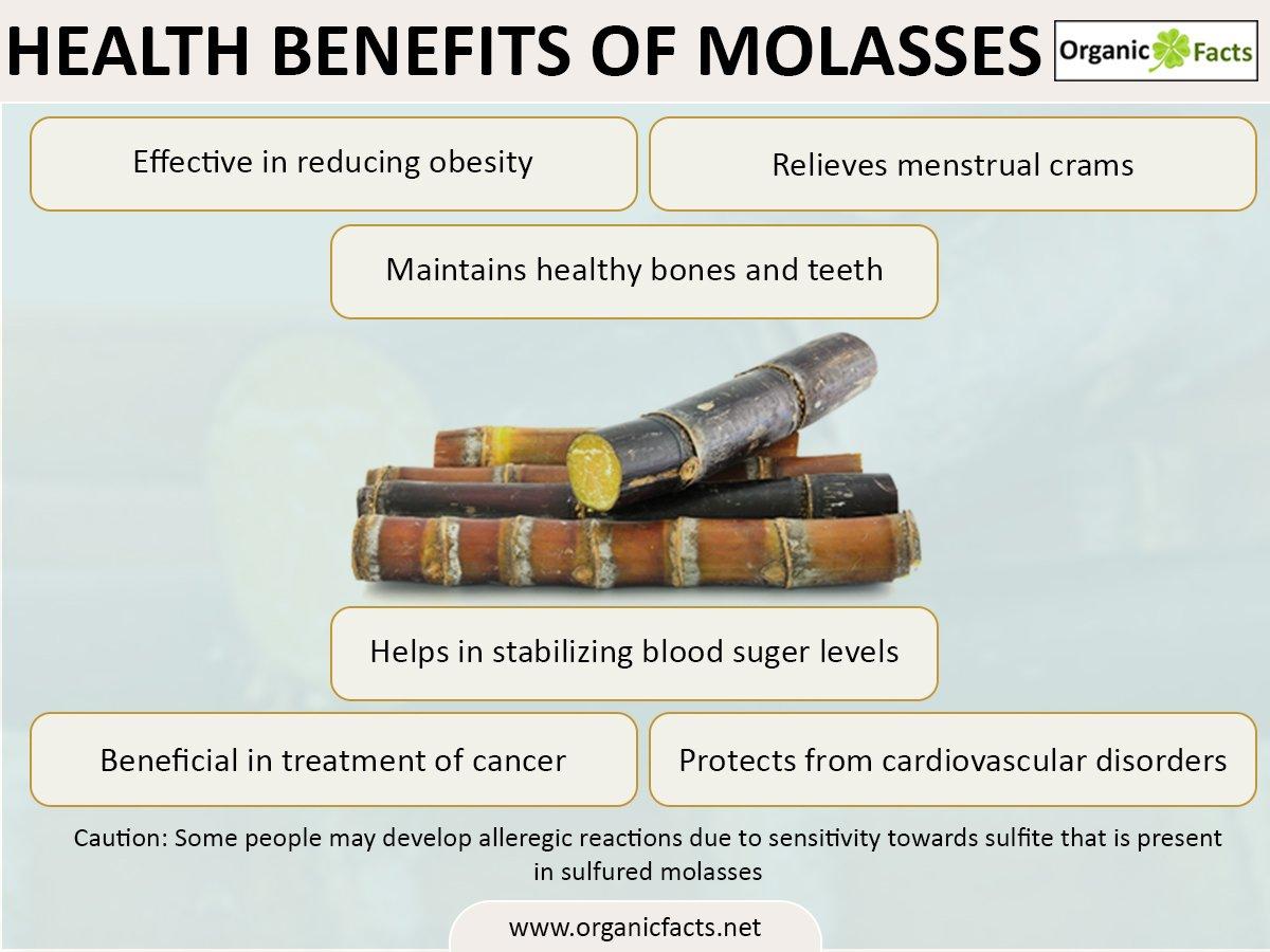molassesinfographic
