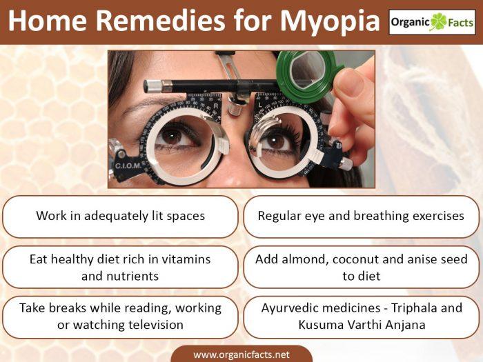 myopiaremedies