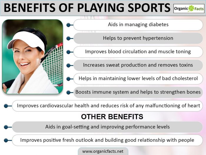 playingsportsinfo