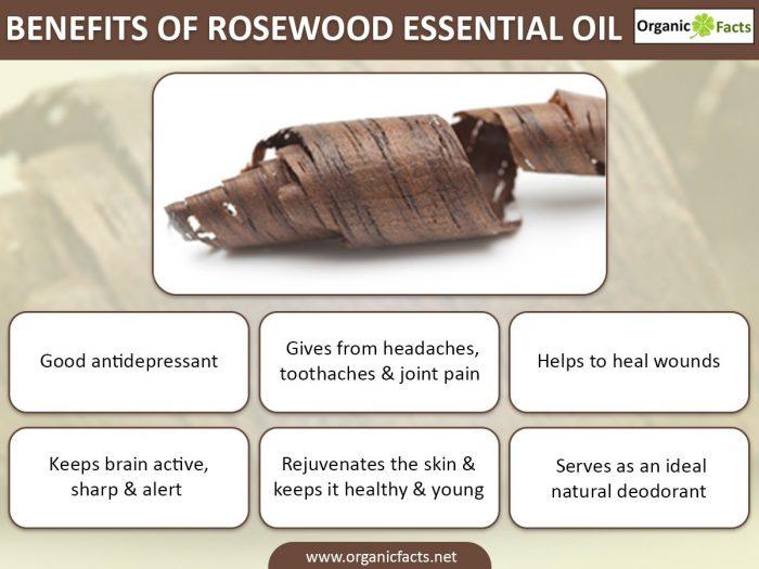 rosewoodinfographic