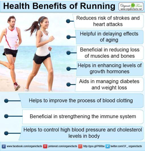 runninginfo