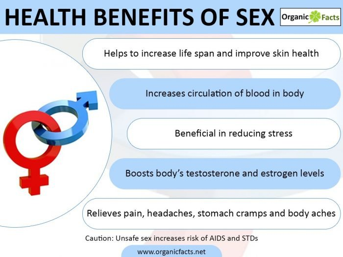 Health benefits of having sex