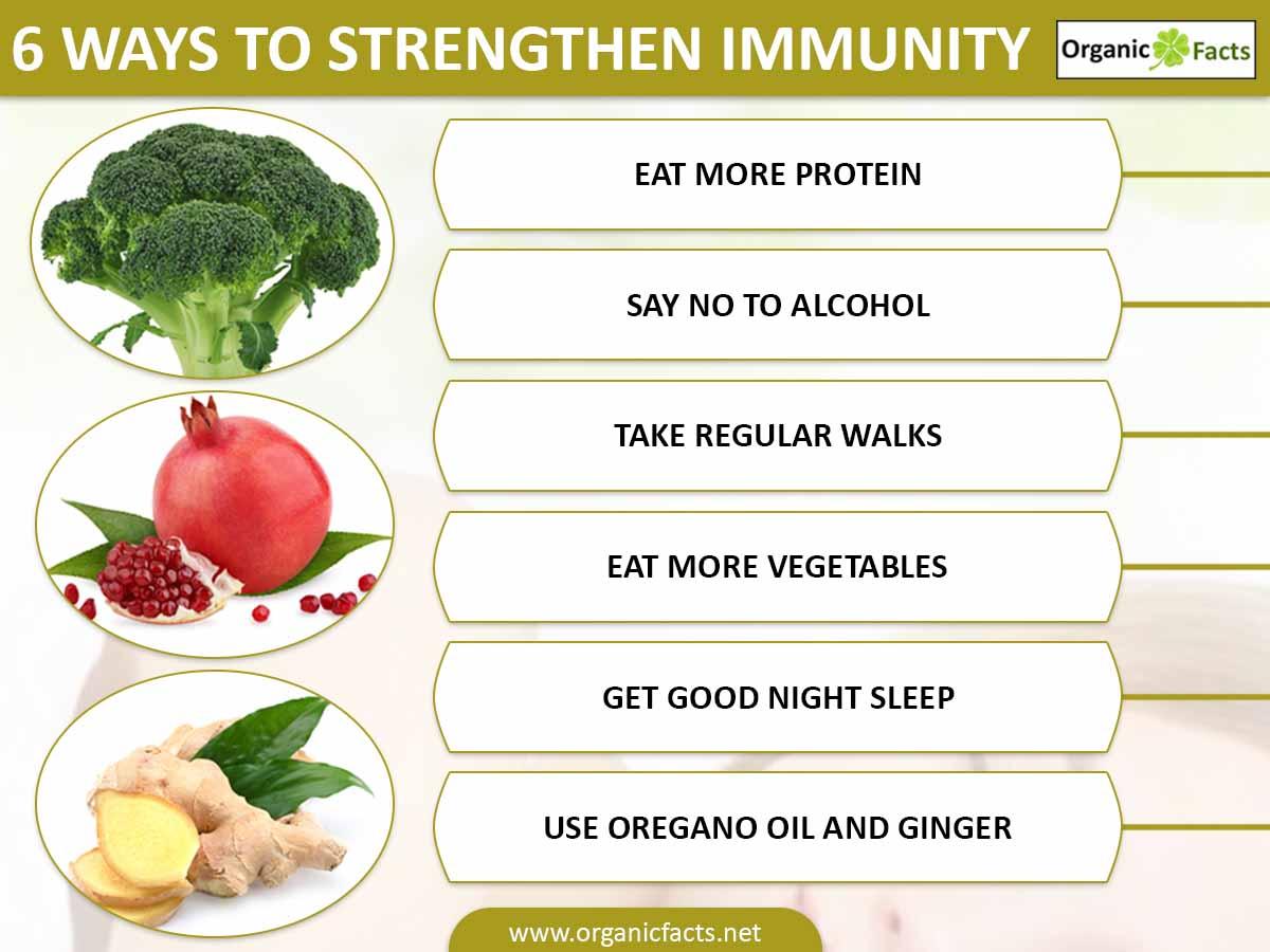 strengthenyourimmunesysteminfo