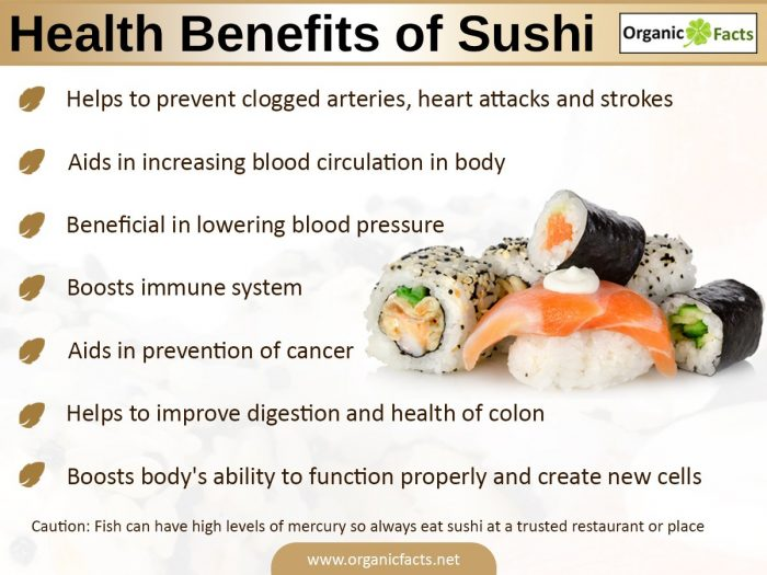 eating sushi essay hormone regulation although people often eat sushi for the fish it s important to remember that