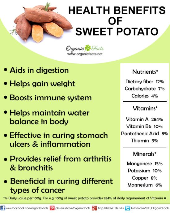 sweetpotatoinfographic