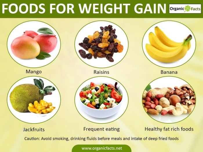 20 Best Foods For Healthy Weight Gain Organic Facts