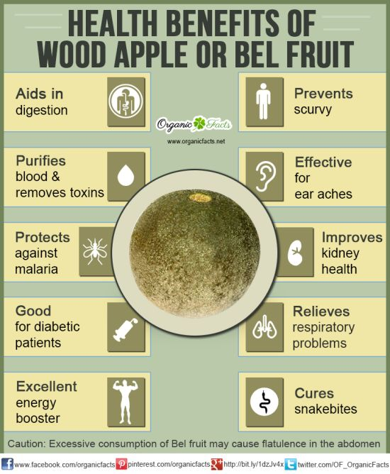 woodappleinfographic